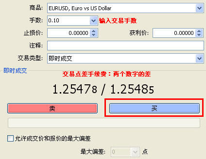 EXNESS买涨