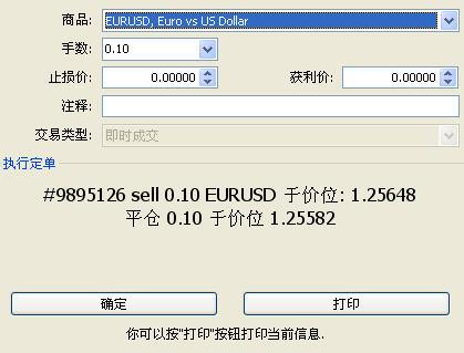 EXNESS平仓成功